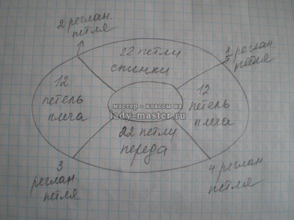 Схема манишка для девочки спицами