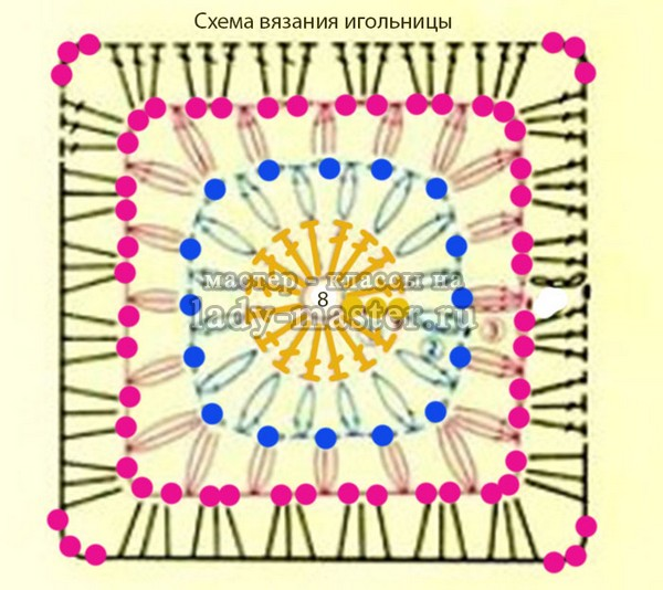 игольница крючком схемы