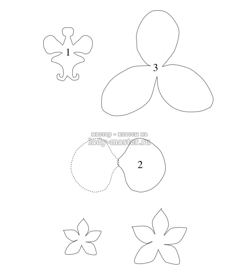 Схема корзинки крючком из трикотажной пряжи